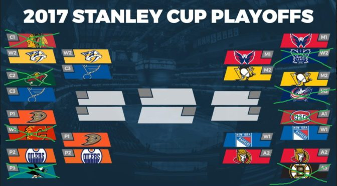 Round Two Predictions
