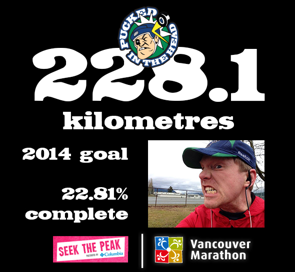 My running goal is to complete 1,000km during the 2014 calendar year. I'm 20km ahead of schedule as of St Paddy's Day.